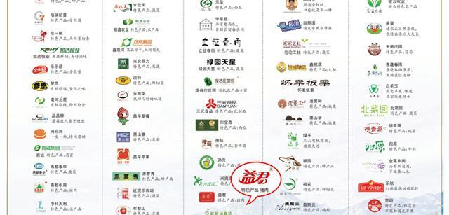 """快讯!北京资源集团""""益君""""品牌再次登榜北京农业好品牌称号"""